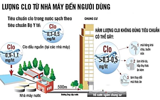 nuoc-may-la-gi-cac-ham-luong-co-trong-nuoc-may