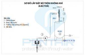 Cách lắp đặt bộ trộn khí Ejector